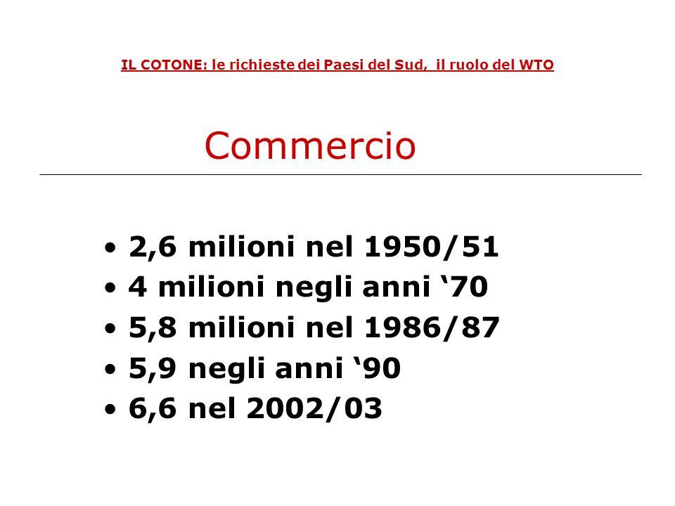 IL COTONE: le richieste dei Paesi del Sud, il ruolo del WTO 2,6 milioni nel 1950/51 4 milioni negli anni 70 5,8 milioni nel 1986/87 5,9 negli anni 90