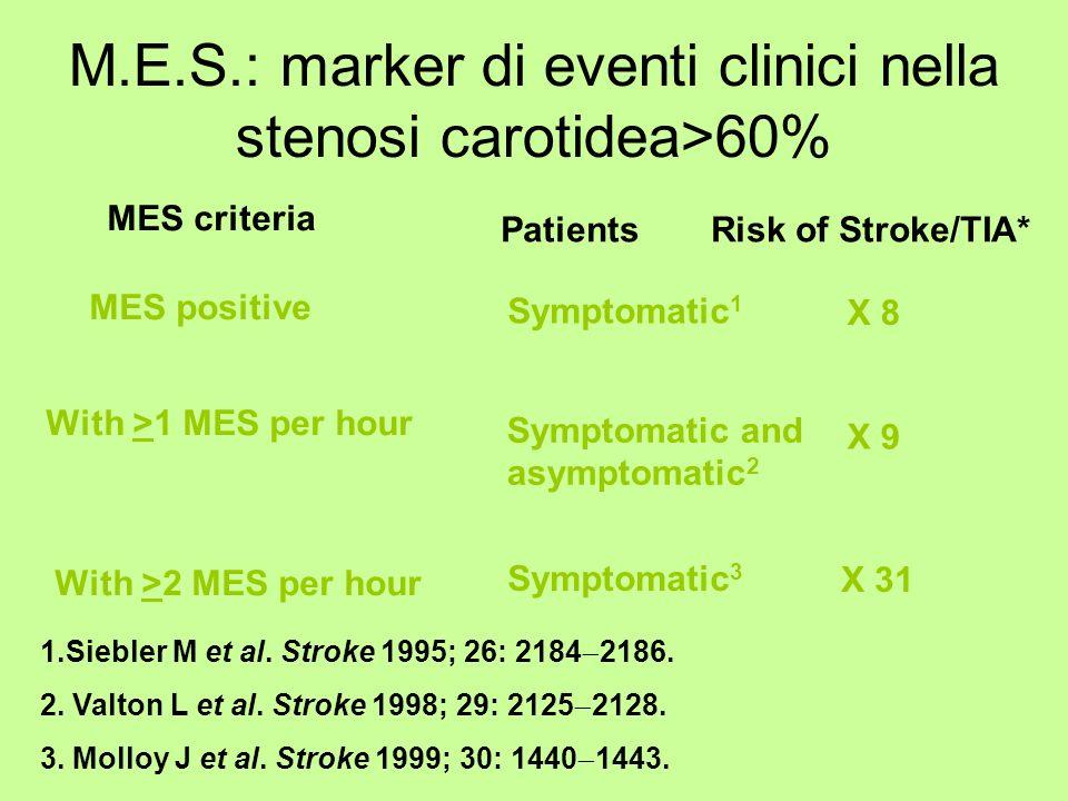 M.E.S.: marker di eventi clinici nella stenosi carotidea>60% 1.Siebler M et al. Stroke 1995; 26: 2184 2186. 2. Valton L et al. Stroke 1998; 29: 2125 2