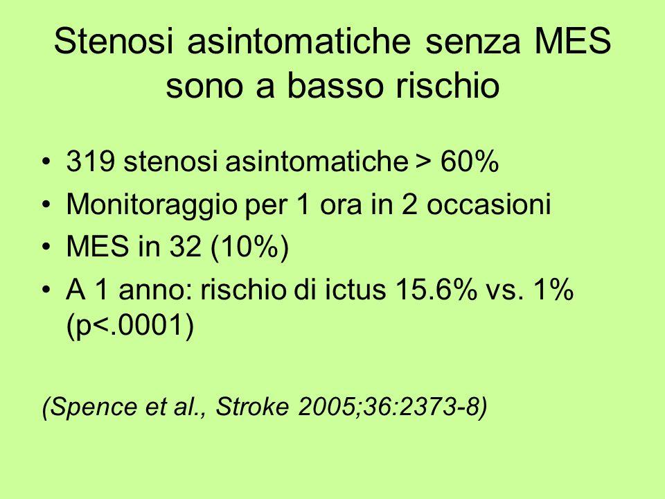 Stenosi asintomatiche senza MES sono a basso rischio 319 stenosi asintomatiche > 60% Monitoraggio per 1 ora in 2 occasioni MES in 32 (10%) A 1 anno: r