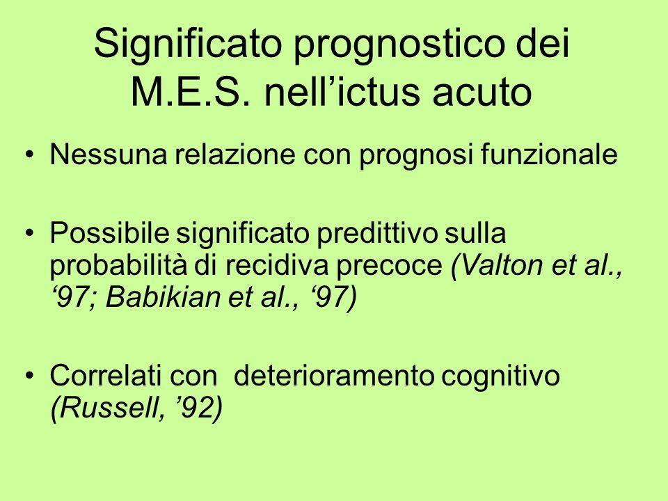Significato prognostico dei M.E.S. nellictus acuto Nessuna relazione con prognosi funzionale Possibile significato predittivo sulla probabilità di rec