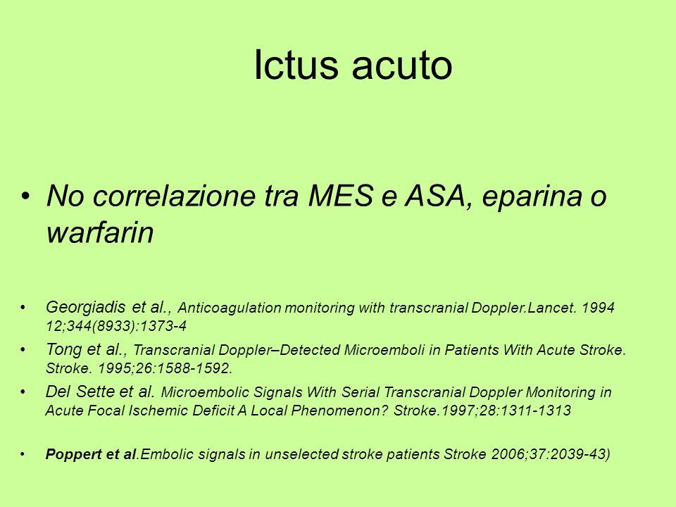 Ictus acuto No correlazione tra MES e ASA, eparina o warfarin Georgiadis et al., Anticoagulation monitoring with transcranial Doppler.Lancet. 1994 12;