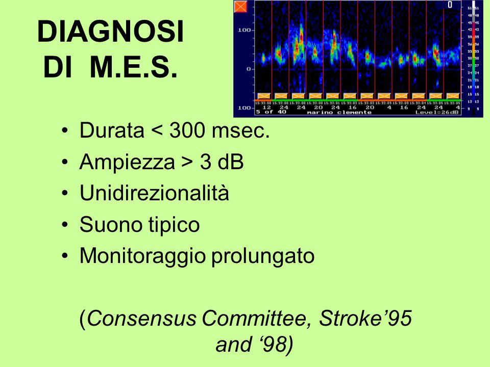 DIAGNOSI DI M.E.S. Durata < 300 msec. Ampiezza > 3 dB Unidirezionalità Suono tipico Monitoraggio prolungato (Consensus Committee, Stroke95 and 98)