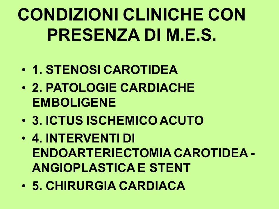 CONDIZIONI CLINICHE CON PRESENZA DI M.E.S. 1. STENOSI CAROTIDEA 2. PATOLOGIE CARDIACHE EMBOLIGENE 3. ICTUS ISCHEMICO ACUTO 4. INTERVENTI DI ENDOARTERI