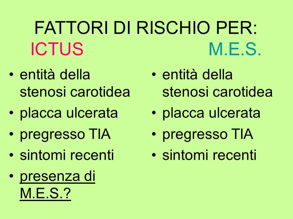 FATTORI DI RISCHIO PER: ICTUS M.E.S. entità della stenosi carotidea placca ulcerata pregresso TIA sintomi recenti presenza di M.E.S.? entità della ste