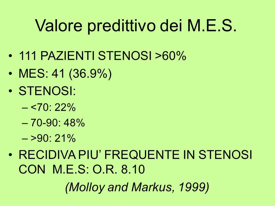 Valore predittivo dei M.E.S. 111 PAZIENTI STENOSI >60% MES: 41 (36.9%) STENOSI: –<70: 22% –70-90: 48% –>90: 21% RECIDIVA PIU FREQUENTE IN STENOSI CON