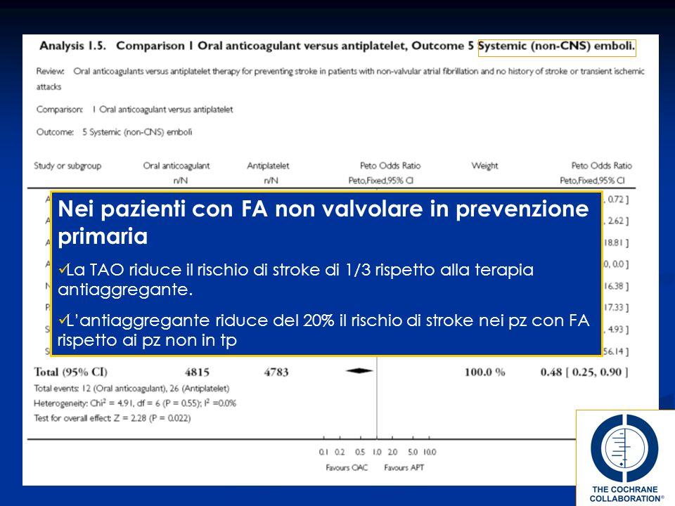 Nei pazienti con FA non valvolare in prevenzione primaria La TAO riduce il rischio di stroke di 1/3 rispetto alla terapia antiaggregante. Lantiaggrega