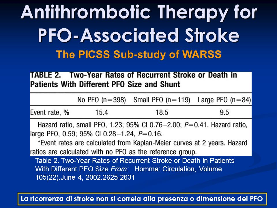 Table 2. Two-Year Rates of Recurrent Stroke or Death in Patients With Different PFO Size From: Homma: Circulation, Volume 105(22).June 4, 2002.2625-26