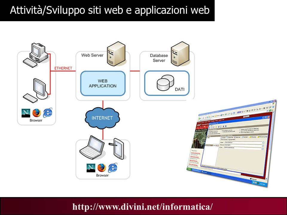 00 AN 11 http://www.divini.net/informatica/ Attività/Sviluppo siti web e applicazioni web