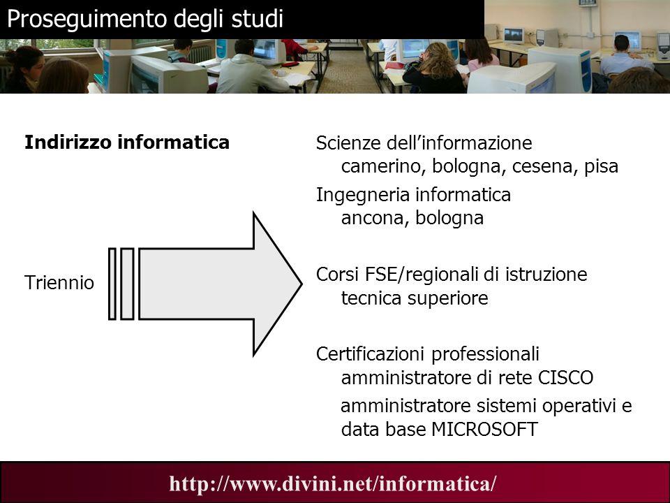 00 AN 14 http://www.divini.net/informatica/ Indirizzo informatica Triennio Proseguimento degli studi Scienze dellinformazione camerino, bologna, cesen