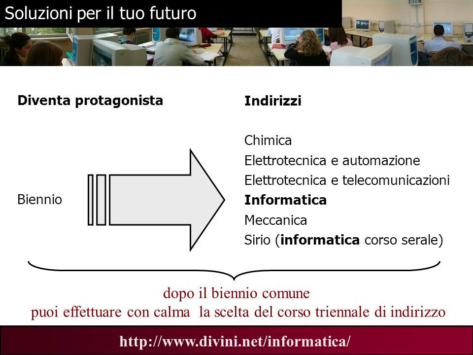 00 AN 3 http://www.divini.net/informatica/ indirizzo informatica: quadro orario Discipline3° 4°5° Lingua e lettere italiane 3 3 3 Storia ed educazione civica 2 2 2 Educazione fisica 2 2 2 Lingua straniera (Inglese)3 3 3 Matematica6(2)5(2)4(2) Calcolo delle probabilità, statistica, ricerca operativa3(1) 3(1)3(1) Elettronica e telecomunicazioni5(3)5(3)6(3) Informatica6(3)6(3)6(3) Sistemi di elaborazione e trasmissione delle informazioni5(3)6(3)6(3) Religione - Materia alternativa1 1 1