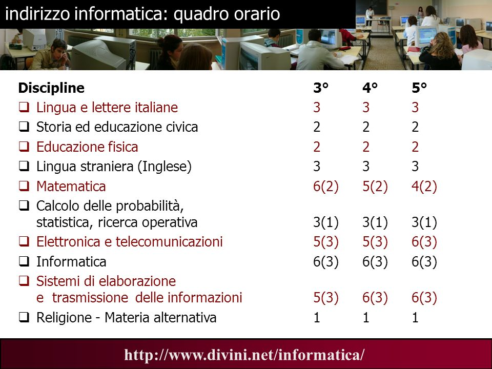 00 AN 3 http://www.divini.net/informatica/ indirizzo informatica: quadro orario Discipline3° 4°5° Lingua e lettere italiane 3 3 3 Storia ed educazione