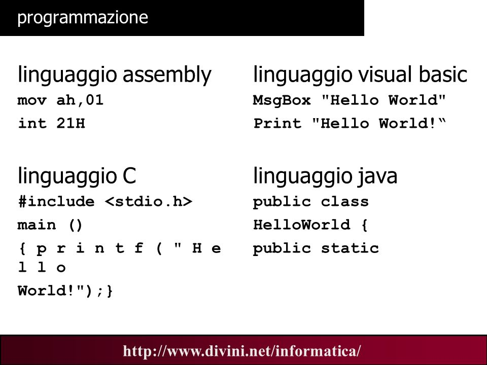 00 AN 8 http://www.divini.net/informatica/ programmazione linguaggio assembly mov ah,01 int 21H linguaggio C #include main () { p r i n t f ( H e l l o World! );} linguaggio visual basic MsgBox Hello World Print Hello World.