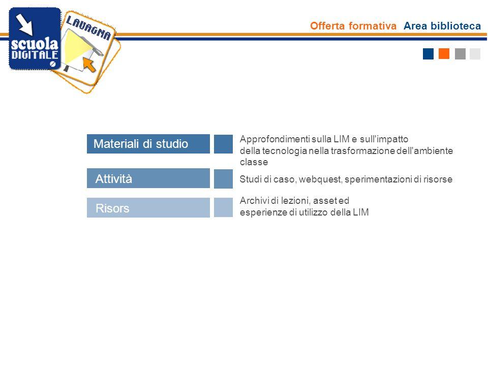 Offerta formativa Area biblioteca Materiali di studio Attività Risors e Approfondimenti sulla LIM e sull'impatto della tecnologia nella trasformazione
