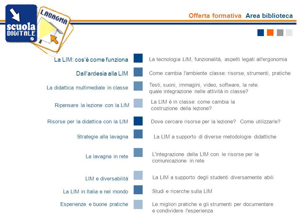 Offerta formativa Area biblioteca L2 La LIM: cos'è come funziona Dall'ardesia alla LIM La didattica multimediale in classe Ripensare la lezione con la