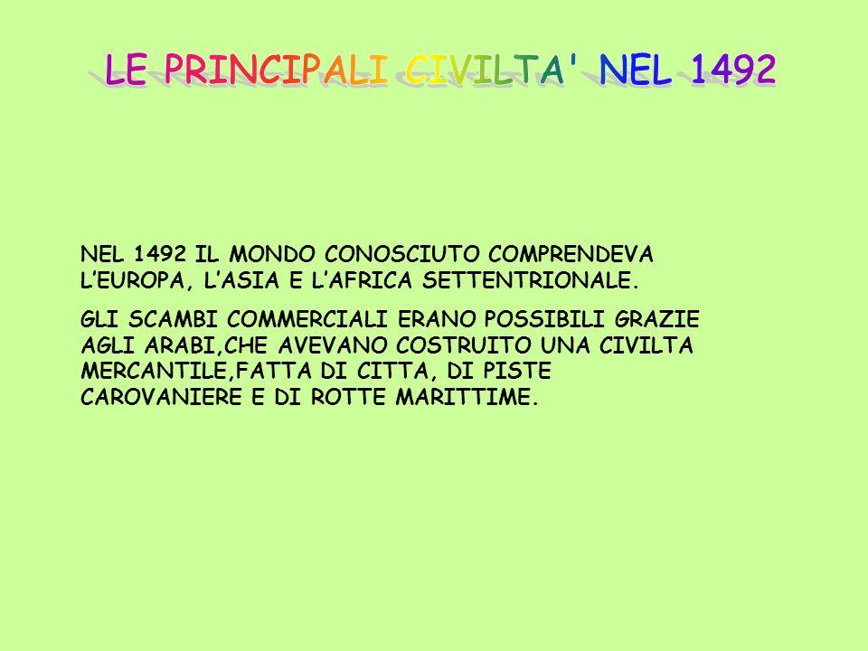 NEL 1492 IL MONDO CONOSCIUTO COMPRENDEVA LEUROPA, LASIA E LAFRICA SETTENTRIONALE. GLI SCAMBI COMMERCIALI ERANO POSSIBILI GRAZIE AGLI ARABI,CHE AVEVANO