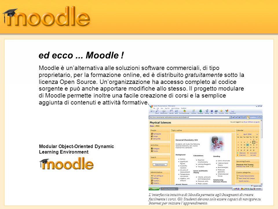ed ecco... Moodle ! Moodle è unalternativa alle soluzioni software commerciali, di tipo proprietario, per la formazione online, ed è distribuito gratu