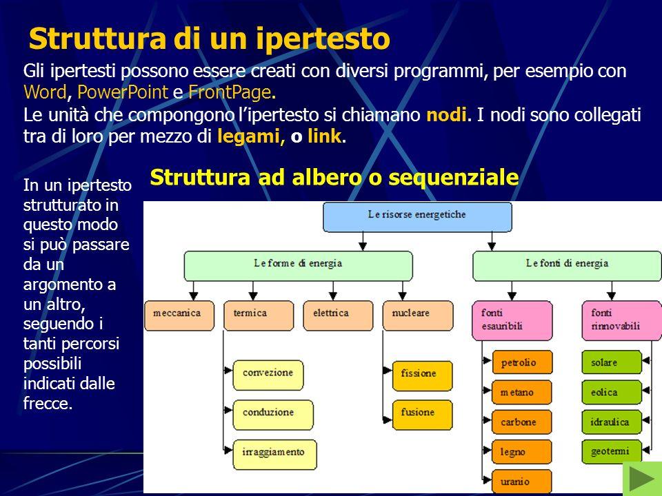 Bernardo - Pedone, Informatica di base3 Struttura di un ipertesto Gli ipertesti possono essere creati con diversi programmi, per esempio con Word, PowerPoint e FrontPage.