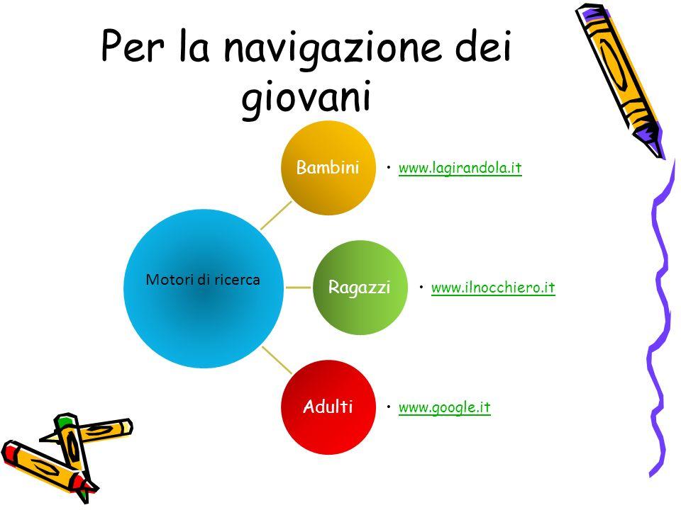 Per la navigazione dei giovani Bambini www.lagirandola.it Ragazzi www.ilnocchiero.it Adulti www.google.it Motori di ricerca