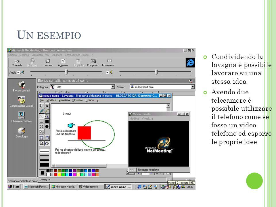 N ET M EETING : … È QUI LA FESTA ? È uno strumento interattivo per organizzare conferenze in rete È possibile utilizzare il computer proprio come se f