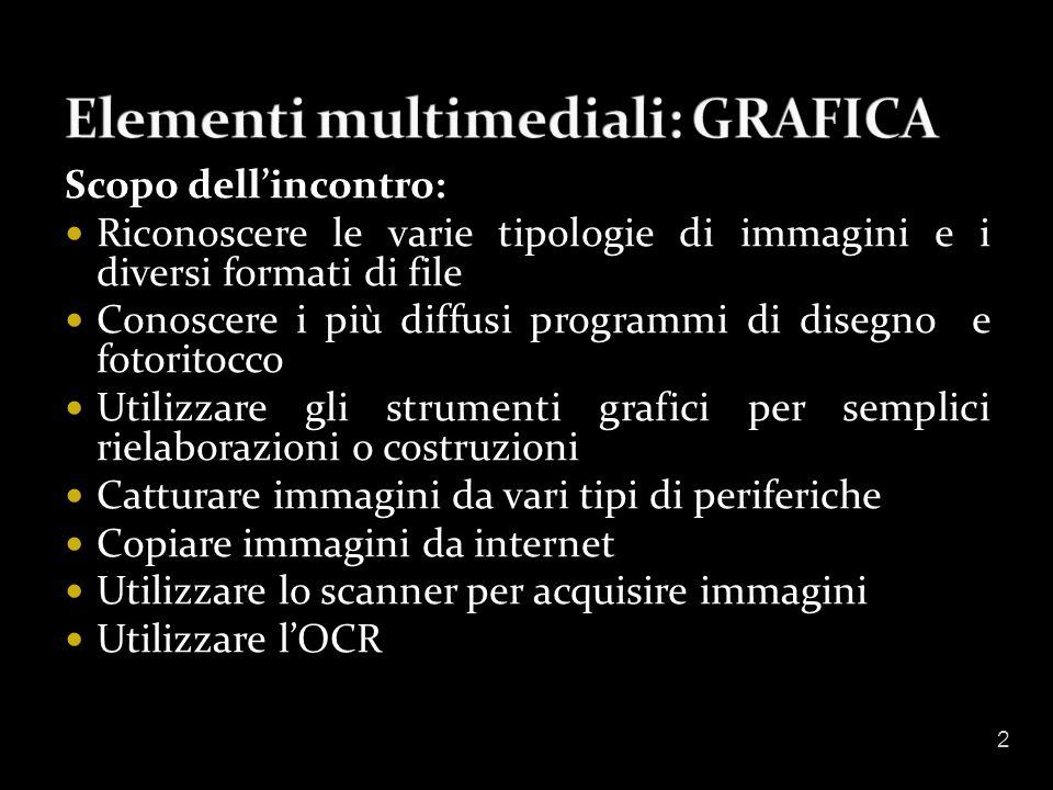 Estensioni 3