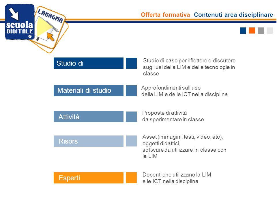 Offerta formativa Contenuti area disciplinare Arte e immagine ItalianoStoriaGeografia L2 Scienze Motorie Religione