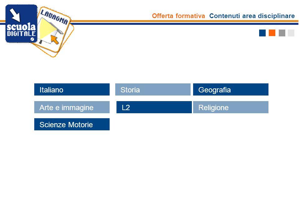 Offerta formativa Contenuti area disciplinare Materiali di studio Esperti Arte Una lavagna dartista.