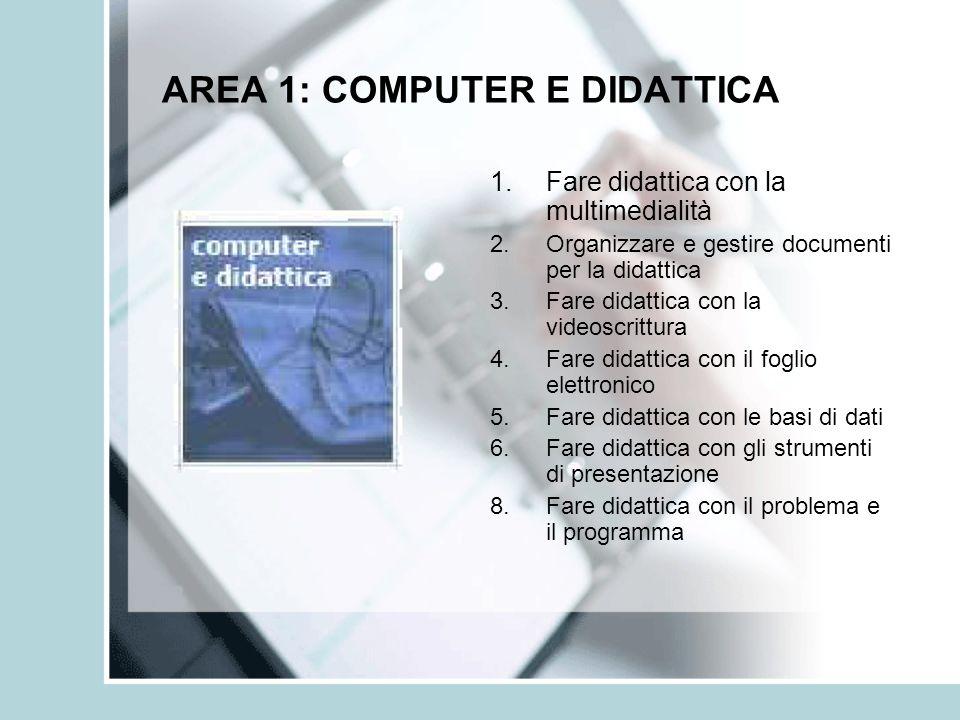 AREA 1: COMPUTER E DIDATTICA 1.Fare didattica con la multimedialità 2.Organizzare e gestire documenti per la didattica 3.Fare didattica con la videosc
