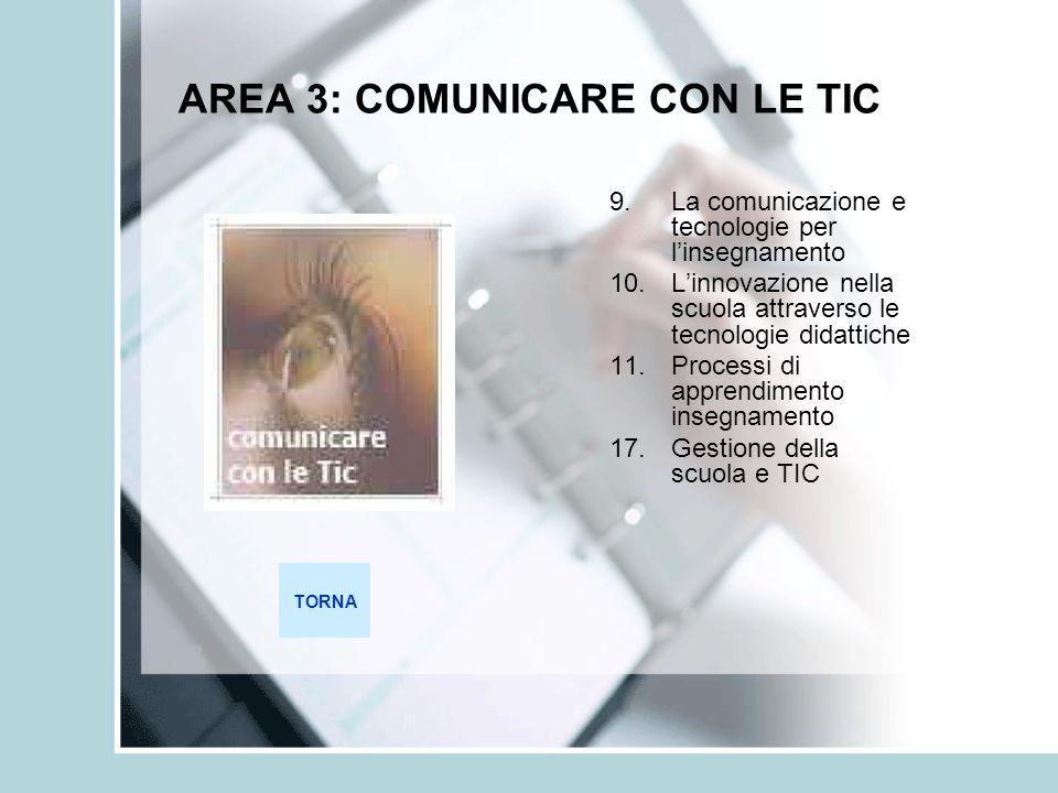 AREA 3: COMUNICARE CON LE TIC 9.La comunicazione e tecnologie per linsegnamento 10.Linnovazione nella scuola attraverso le tecnologie didattiche 11.Pr