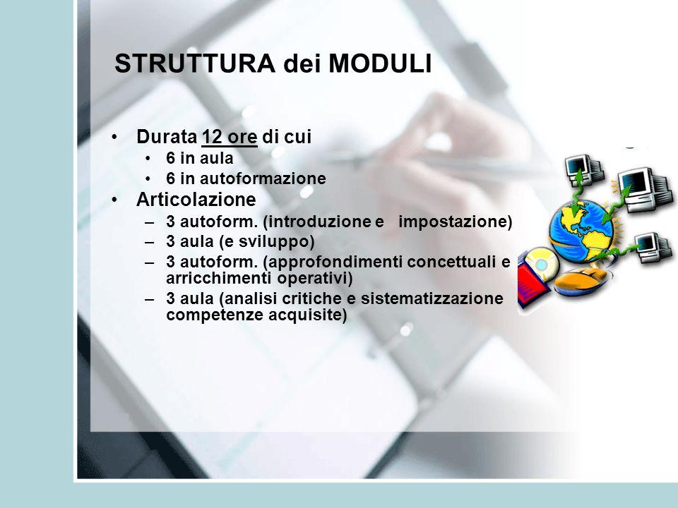 STRUTTURA dei MODULI Durata 12 ore di cui 6 in aula 6 in autoformazione Articolazione –3 autoform. (introduzione e impostazione) –3 aula (e sviluppo)
