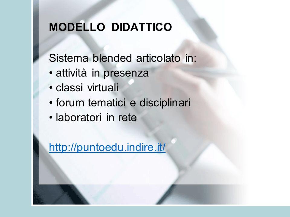 MODELLO DIDATTICO Sistema blended articolato in: attività in presenza classi virtuali forum tematici e disciplinari laboratori in rete http://puntoedu
