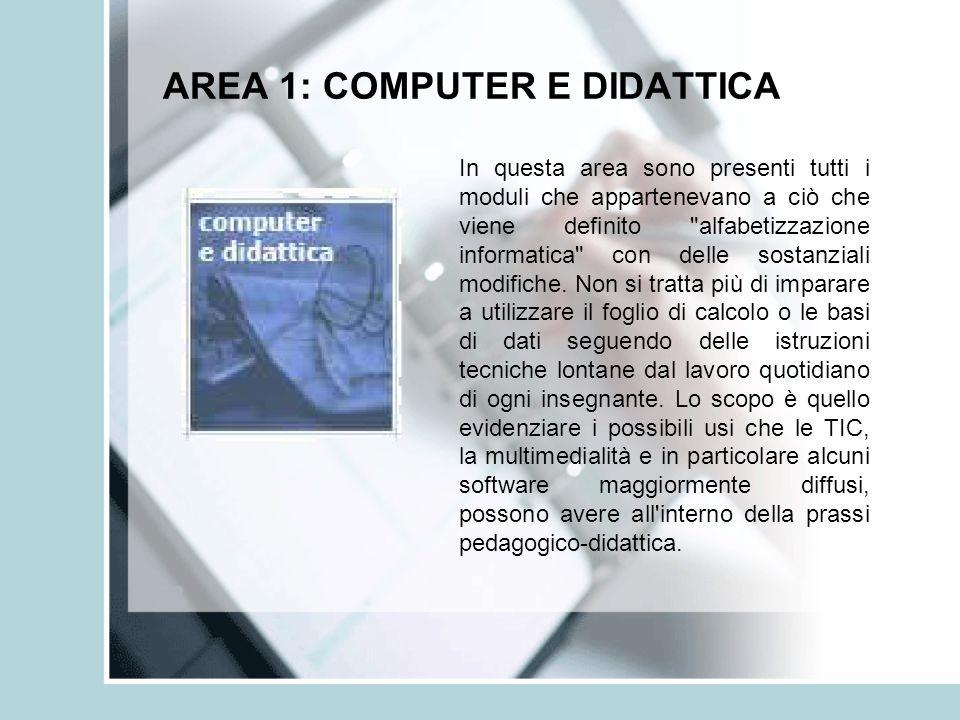 AREA 1: COMPUTER E DIDATTICA 1.Fare didattica con la multimedialità 2.Organizzare e gestire documenti per la didattica 3.Fare didattica con la videoscrittura 4.Fare didattica con il foglio elettronico 5.Fare didattica con le basi di dati 6.Fare didattica con gli strumenti di presentazione 8.Fare didattica con il problema e il programma