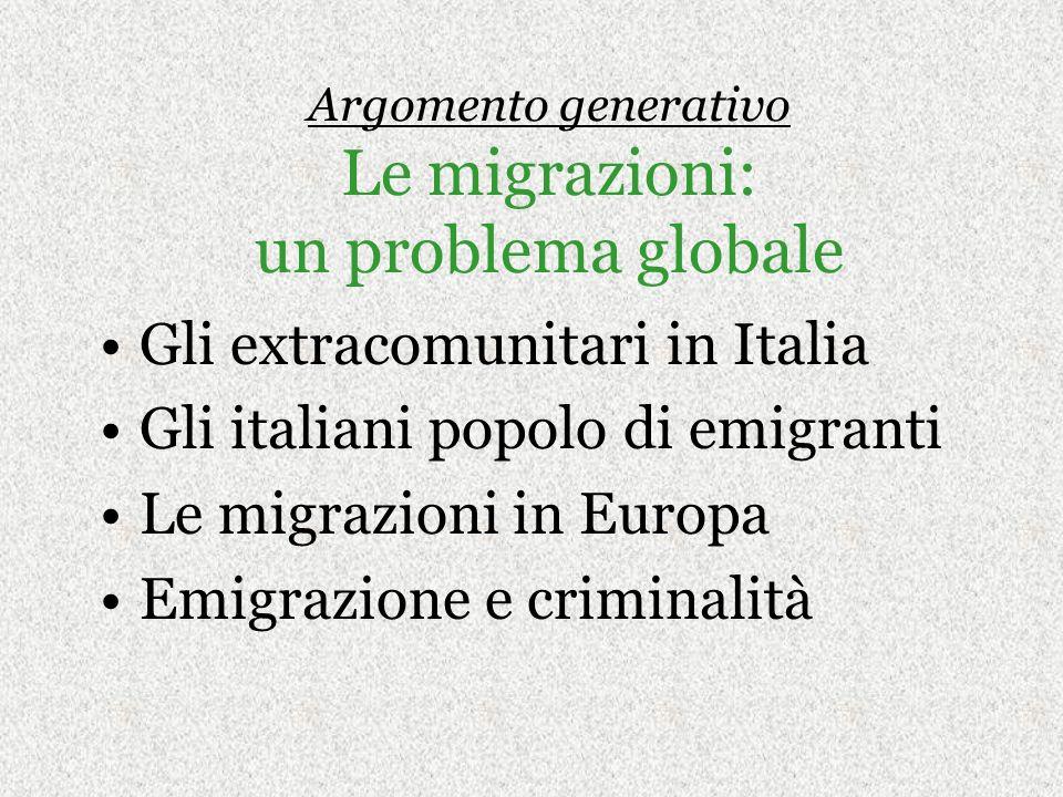 Argomento generativo Le migrazioni: un problema globale Gli extracomunitari in Italia Gli italiani popolo di emigranti Le migrazioni in Europa Emigrazione e criminalità