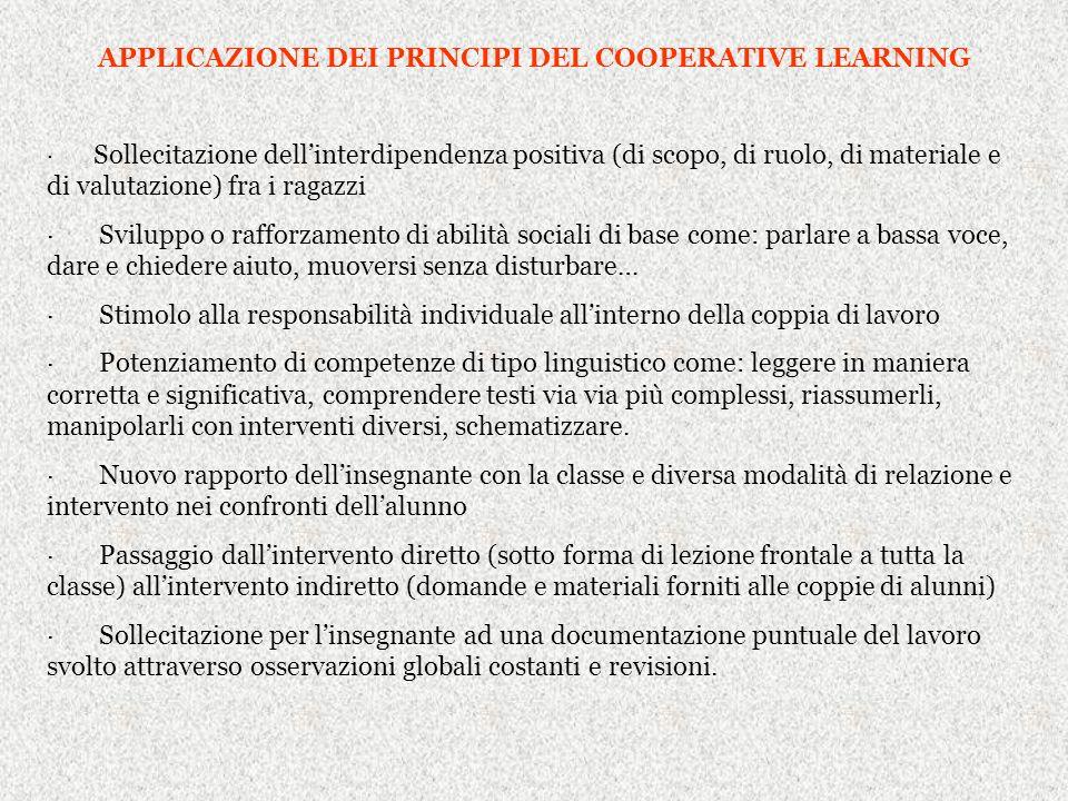 EDUCAZIONE ALLA CONVIVENZA CIVILE CONOSCENZE ABILITA La funzione delle norme e delle regole I principi di sussidiarietà, adeguatezza e differenziazion