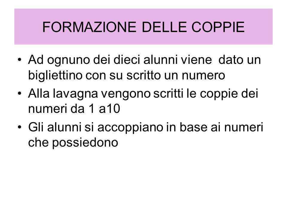 FORMAZIONE DELLE COPPIE Ad ognuno dei dieci alunni viene dato un bigliettino con su scritto un numero Alla lavagna vengono scritti le coppie dei numer