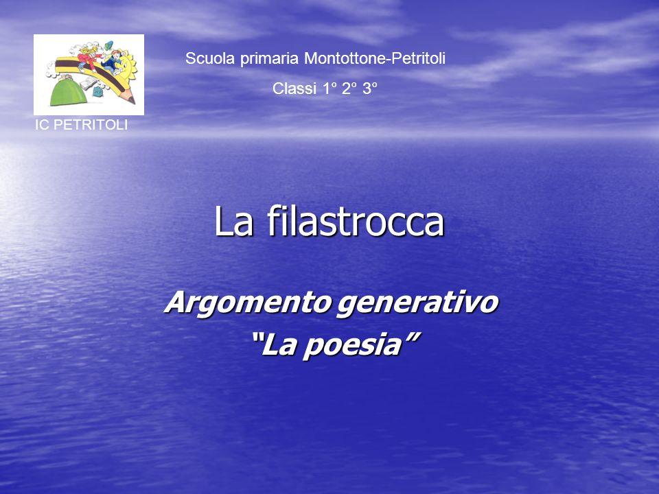 La filastrocca Argomento generativo La poesia Scuola primaria Montottone-Petritoli Classi 1° 2° 3° IC PETRITOLI