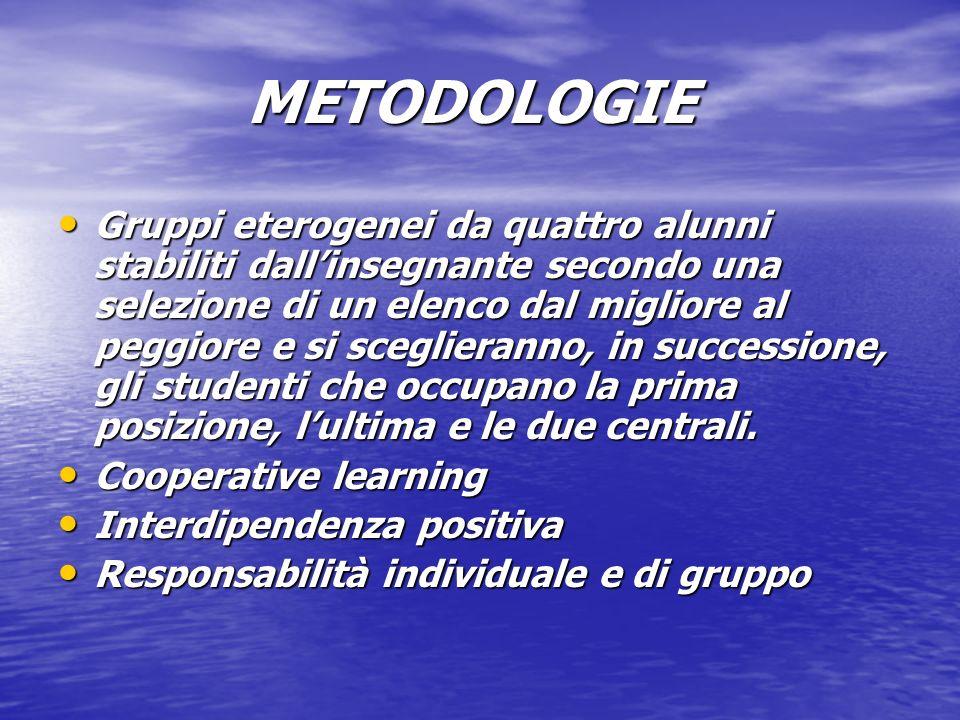 METODOLOGIE Gruppi eterogenei da quattro alunni stabiliti dallinsegnante secondo una selezione di un elenco dal migliore al peggiore e si sceglieranno