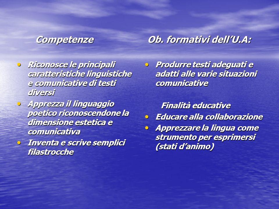 Competenze Competenze Riconosce le principali caratteristiche linguistiche e comunicative di testi diversi Riconosce le principali caratteristiche lin