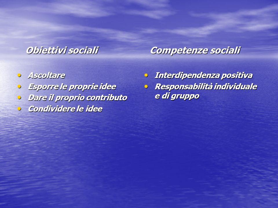 Obiettivi sociali Obiettivi sociali Ascoltare Ascoltare Esporre le proprie idee Esporre le proprie idee Dare il proprio contributo Dare il proprio con
