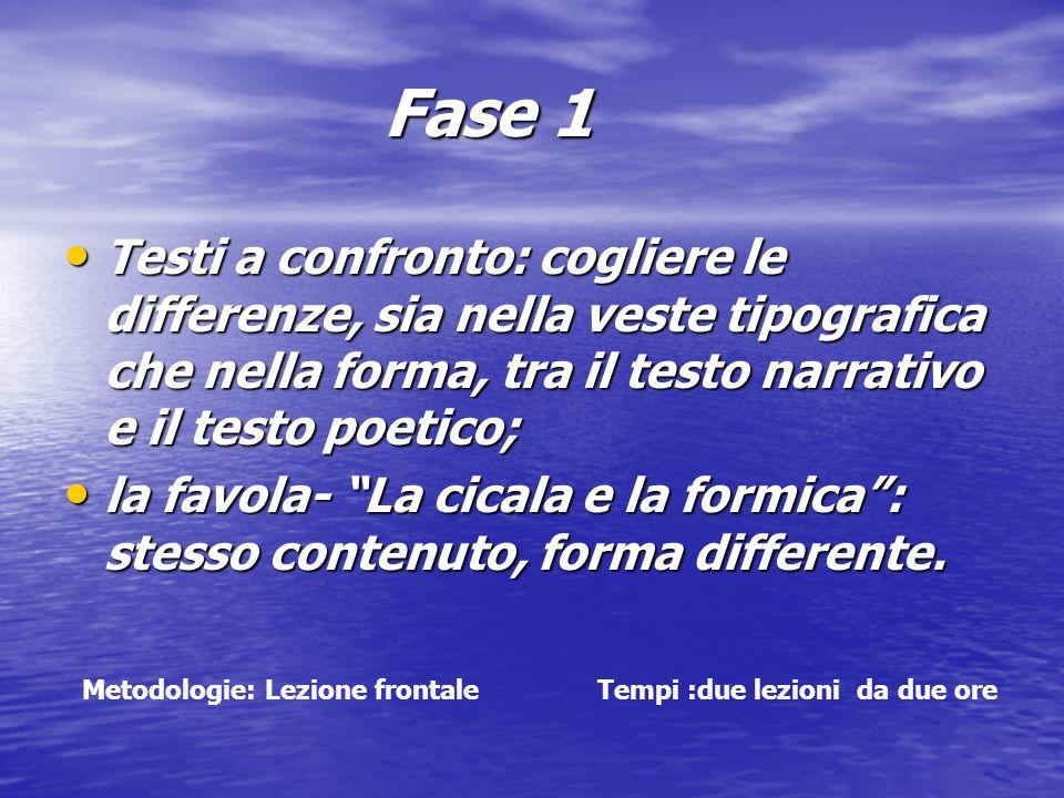 Fase 1 Testi a confronto: cogliere le differenze, sia nella veste tipografica che nella forma, tra il testo narrativo e il testo poetico; Testi a conf