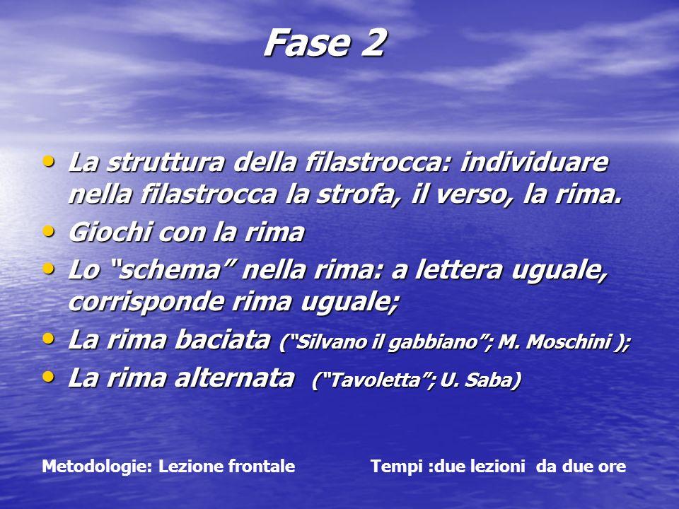 Fase 2 La struttura della filastrocca: individuare nella filastrocca la strofa, il verso, la rima. La struttura della filastrocca: individuare nella f