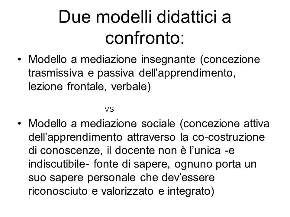 Due modelli didattici a confronto: Modello a mediazione insegnante (concezione trasmissiva e passiva dellapprendimento, lezione frontale, verbale) VS