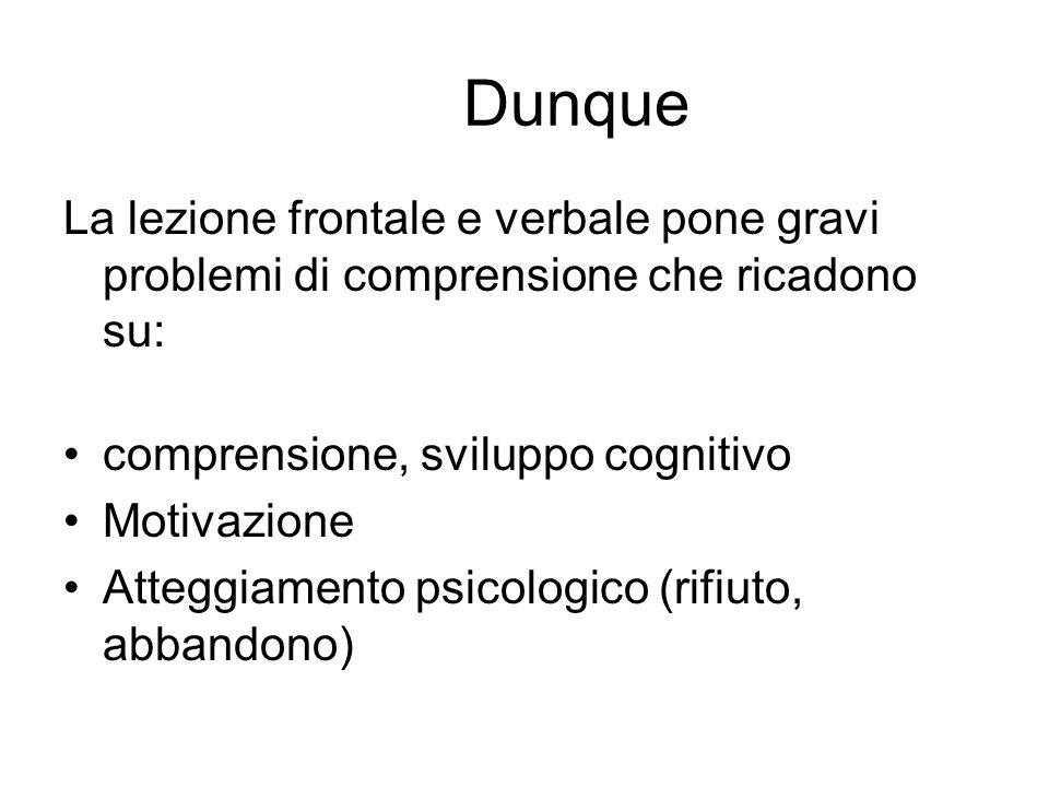 Dunque La lezione frontale e verbale pone gravi problemi di comprensione che ricadono su: comprensione, sviluppo cognitivo Motivazione Atteggiamento p