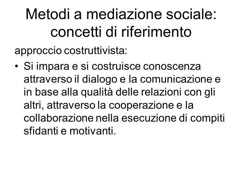 Metodi a mediazione sociale: concetti di riferimento approccio costruttivista: Si impara e si costruisce conoscenza attraverso il dialogo e la comunic
