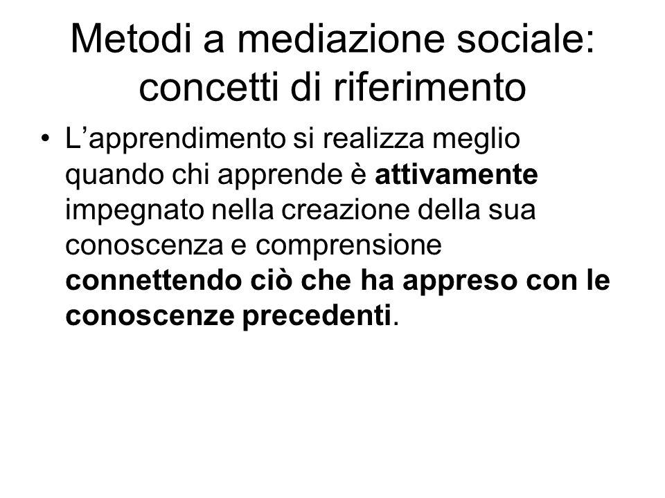 Metodi a mediazione sociale: concetti di riferimento Lapprendimento si realizza meglio quando chi apprende è attivamente impegnato nella creazione del
