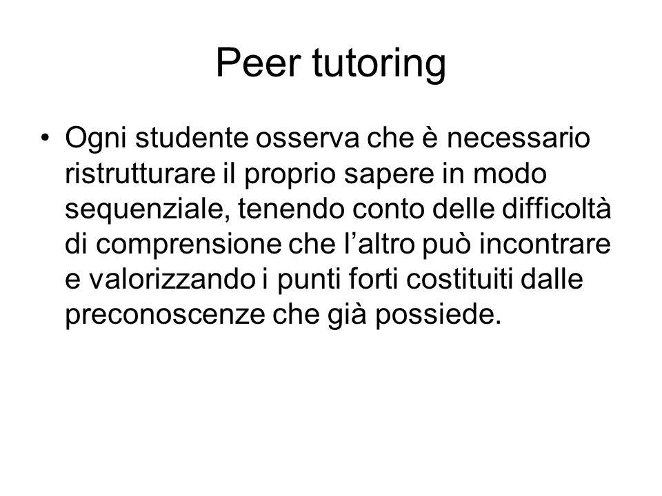Peer tutoring Ogni studente osserva che è necessario ristrutturare il proprio sapere in modo sequenziale, tenendo conto delle difficoltà di comprensio