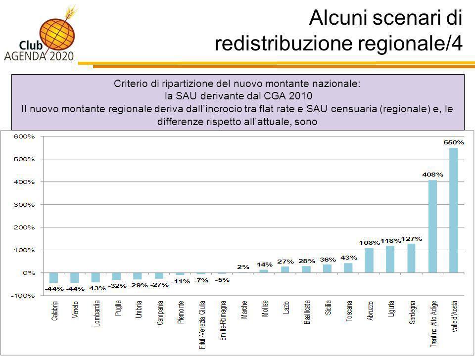 Alcuni scenari di redistribuzione regionale/4 22 Criterio di ripartizione del nuovo montante nazionale: la SAU derivante dal CGA 2010 Il nuovo montante regionale deriva dallincrocio tra flat rate e SAU censuaria (regionale) e, le differenze rispetto allattuale, sono