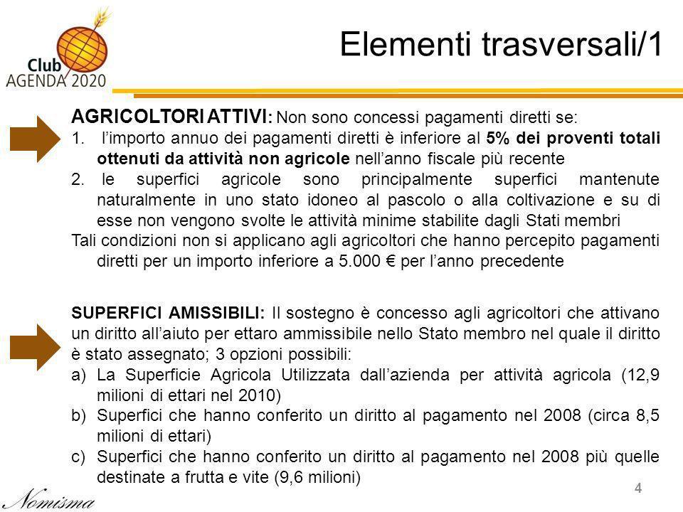 Elementi trasversali/1 4 AGRICOLTORI ATTIVI : Non sono concessi pagamenti diretti se: 1.