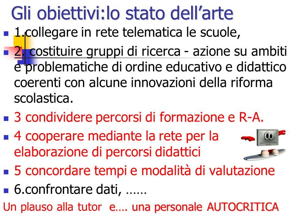 Gli obiettivi:lo stato dellarte 1.collegare in rete telematica le scuole, 2. costituire gruppi di ricerca - azione su ambiti e problematiche di ordine