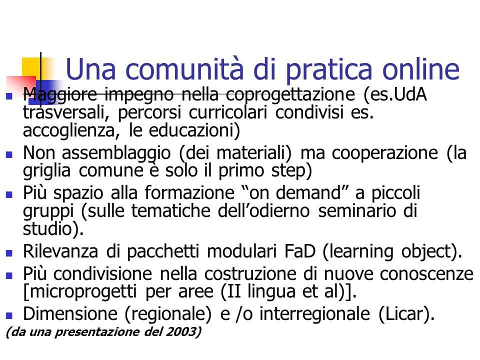Una comunità di pratica online Maggiore impegno nella coprogettazione (es.UdA trasversali, percorsi curricolari condivisi es. accoglienza, le educazio