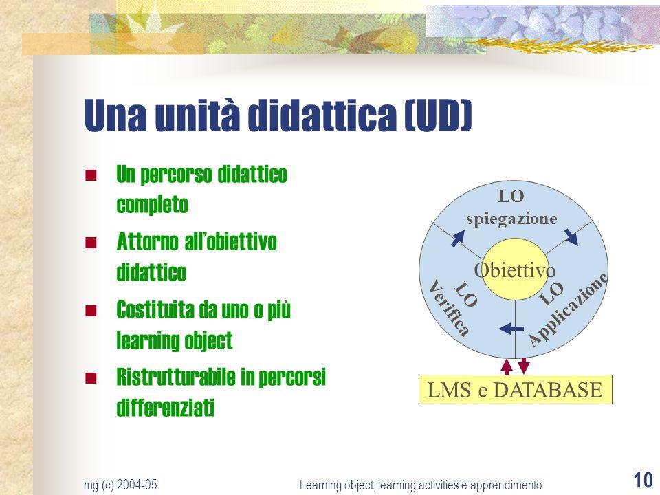 mg (c) 2004-05Learning object, learning activities e apprendimento 10 Una unità didattica (UD) Un percorso didattico completo Attorno allobiettivo did